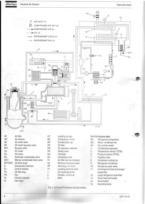 wiring diagram for gmc to atlas copco compressor 52