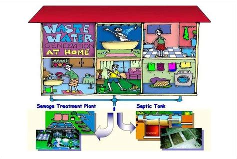1000 images about sewage transportation on