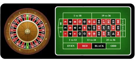 aturan  bermain roulette berita judi