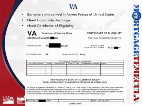 va house loan calculator differences between fha va conventional usda mortgage
