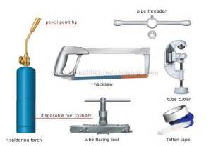 Image result for Plumbing Parts & Tools