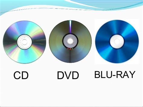 format dvd bluray blueraydisc 110913143007 phpapp01