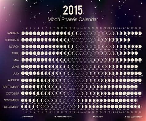 Calendario Fases Da Lua Fases Da Lua Online24