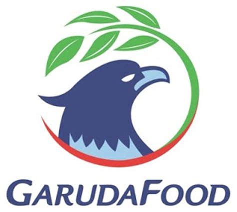 logo logo garuda food