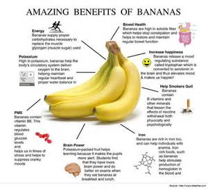 banana diet plan for an energetic and weight loss