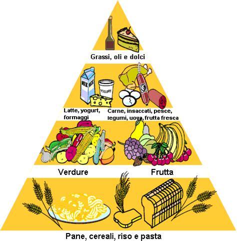piramide alimentare da stare alimentazione vecchia e nuova piramide alimentare se