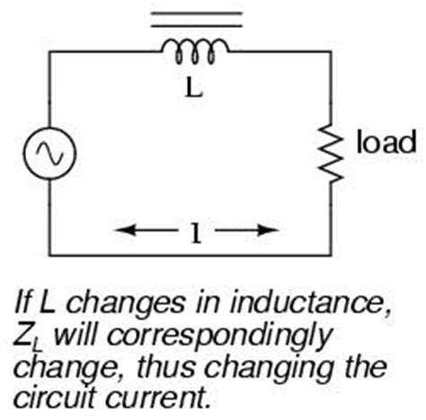 the current in a inductor changes with time the current in a 90 mh inductor changes with time 28 images inductance ppt lesson 12
