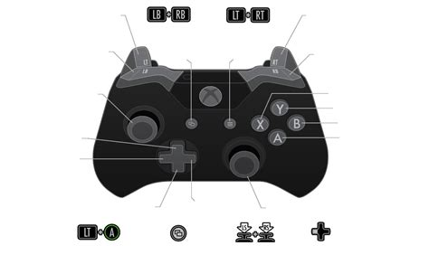 zf2 layout get controller where do you guys get controller layouts for help screens