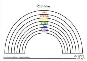 rainbow colouring labelled
