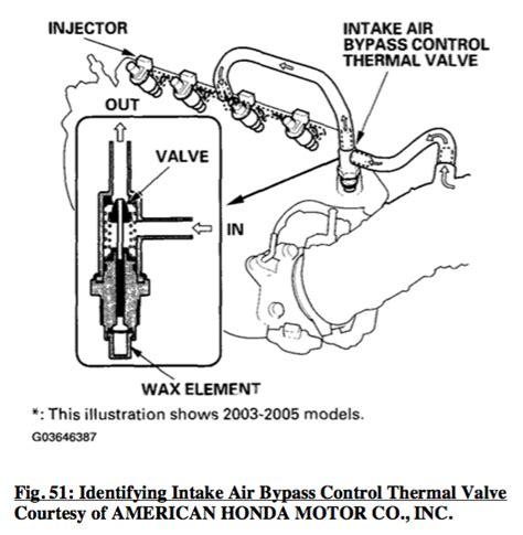 wiring diagram  crv iac