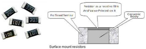 surface mount resistors temperature characteristics resistors questions papers projects for eee ece it mechanical mba mca