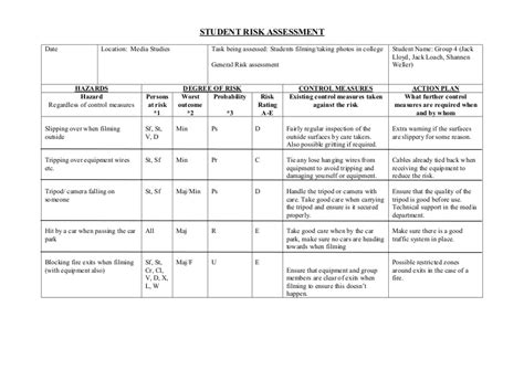 work experience risk assessment template image result for simple risk assessment template quality