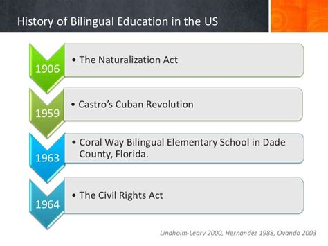 the bilingual revolution the future of education is in two languages books florida seal of biliteracy policy