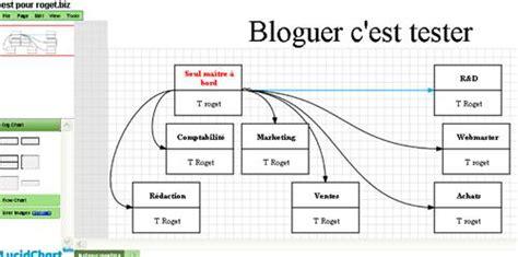 avec gliffy faites des diagrammes tracer des diagrammes en ligne