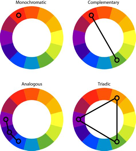 color choosing choosing colour schemes home design