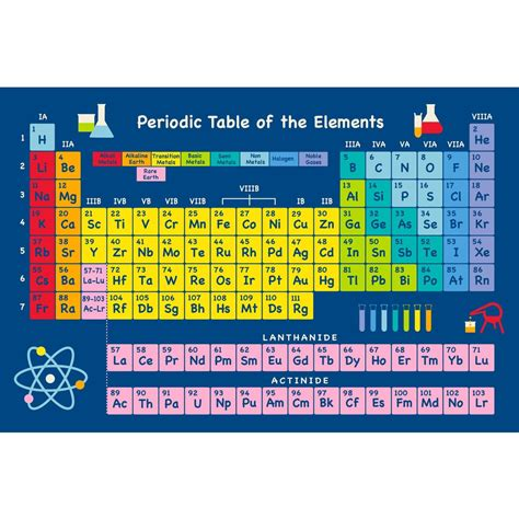 periodic table for children how to surround your with the periodic table of the