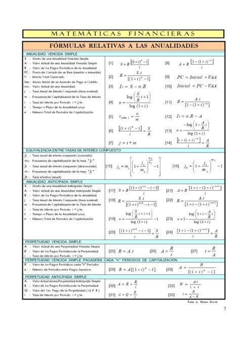 imagenes sobre matematica financiera f 211 rmulas b 193 sicas relativas a las matem 193 ticas financieras