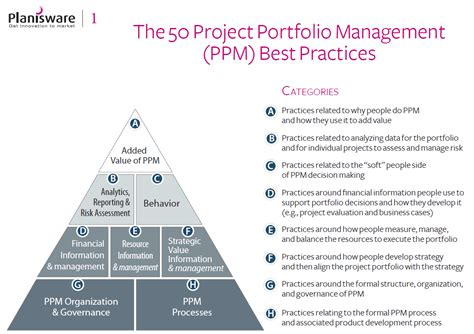 Ppm Corporate Event Management ppm accelerate s 50 best practices planisware
