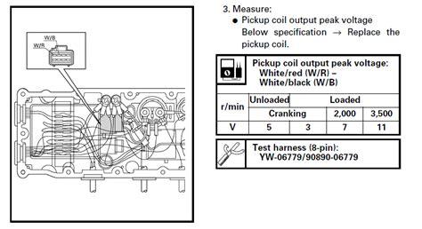 wiring diagram yamaha waverunner 1999 xl760 1999 yamaha