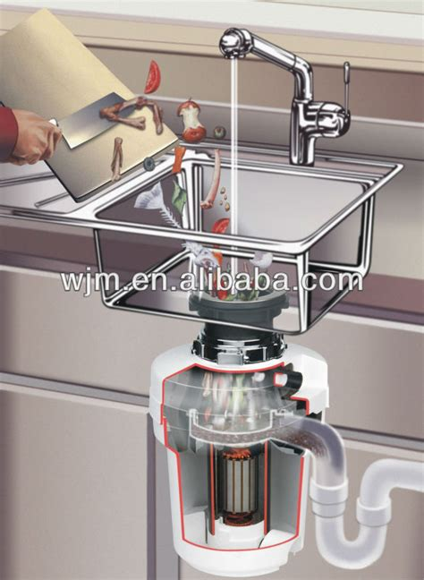 Kitchen Sink Food Grinder Kitchen Sink Grinder View Kitchen Sink Grinder Wjm Wjm Product Details From Yueqing City