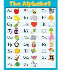 the alphabet chart grade pk 2 carson dellosa publishing