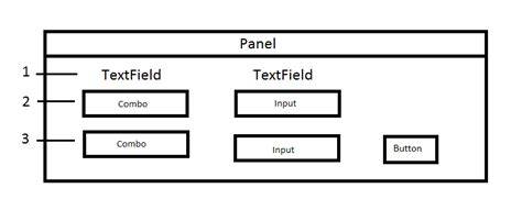 extjs layout column height layout dislpaying rows of components inside a panel