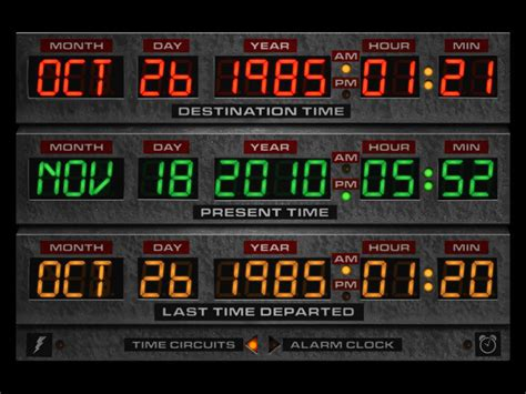 flux capacitor runs on flux capacitor runs on 28 images what did the flux capacitor run on 28 images flux what did