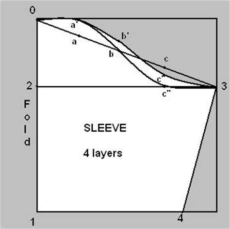pattern making formula saree blouse tutorial style2designer