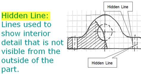 are hidden lines shown in a section view are hidden lines shown in a section view 28 images