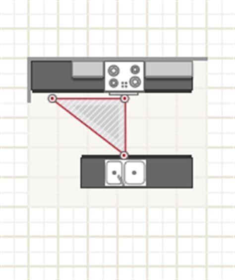Merillat Kitchen Islands by Kitchen Layouts Plan Your Space Merillat