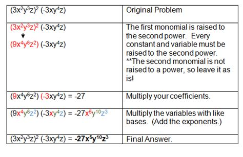 all worksheets 187 multiplying exponents with different
