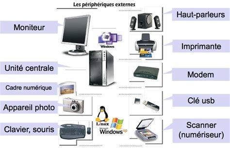 vocabulaire bureau l ordinateur fran 231 ais fle vocabulaire