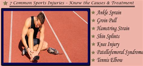 7 Common Style Related Injuries by South Central Bone And Joint Center Pa 7 Common
