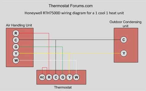 honeywell wi fi thermostat heat wiring diagram get