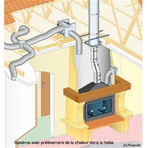 recuperateur de chaleur pour cheminee cheminee insert avec recuperateur chaleur