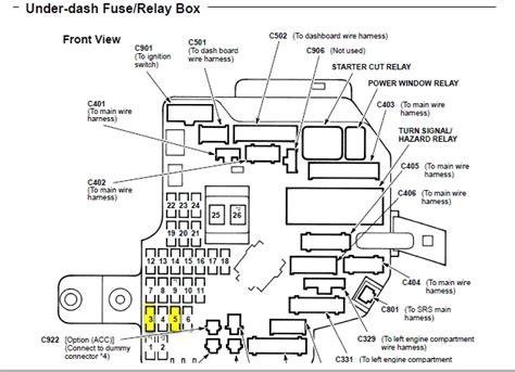 acura rl fuse box diagram fuse box  wiring diagram