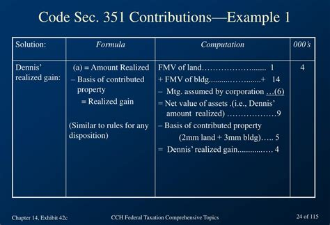 tax code section 351 code section 351 28 images ancillary and subsidiary