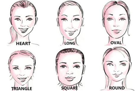 insert your face into hairstyles the bloomin couch the best haircut for your face shape