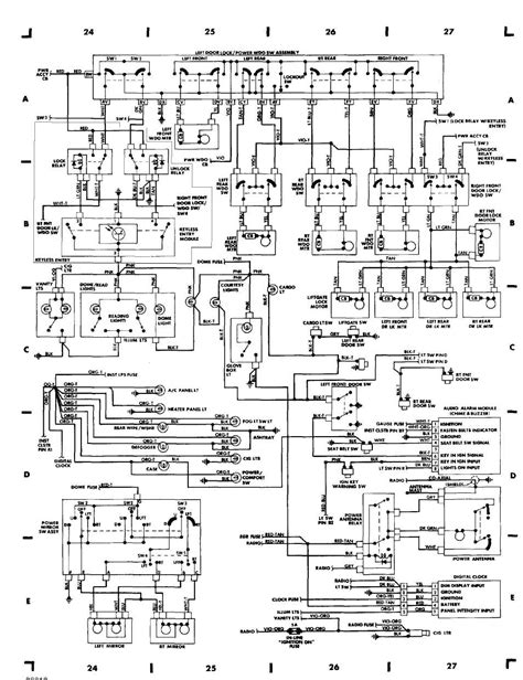 jeep cherokee xj wiring diagrams yyalphatrendco
