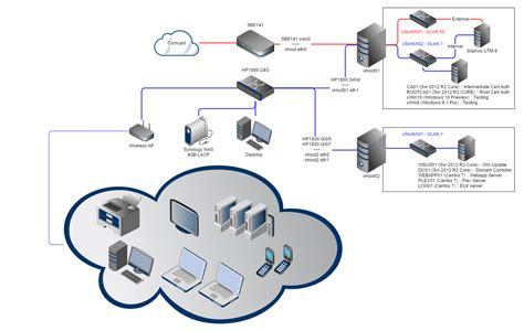 wiring diagram for a network switch wiring diagram