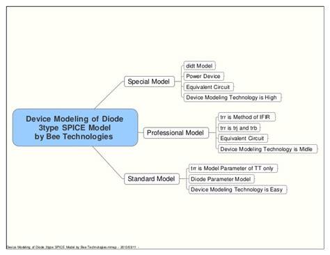 ukuran kapasitor mkm types of diodes slideshare 28 images types of diode types of diode experiment 2 resistor