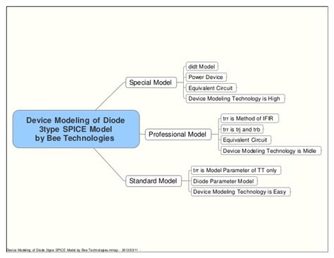 varactor diode spice model types of diodes slideshare 28 images types of diode types of diode experiment 2 resistor