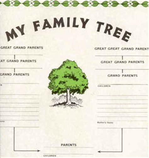 professional genealogy charts family trees genealogy my family tree genealogy chart supplies and gifts at