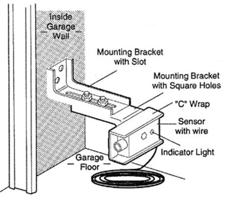 What Color Should Garage Door Sensor Lights Be by General Garage Door Opener Troubleshooting