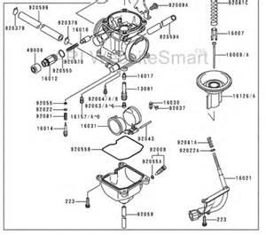 kawasaki bayou klf300 wiring diagram get free image
