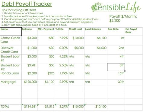 Mba Debt Salary Breakdown Personal by 1000 Ideas About Debt Consolidation On