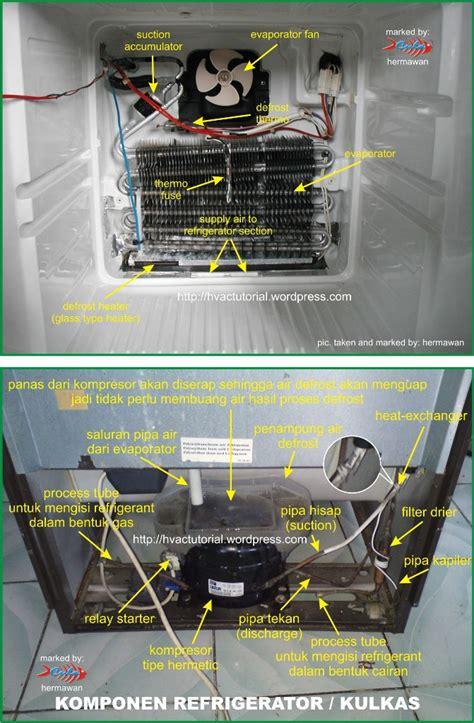 domestic refrigerator parts hermawan s blog