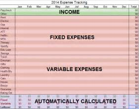 Financial Budget Spreadsheet Template by Budget Template Personal Finance Spreadsheet