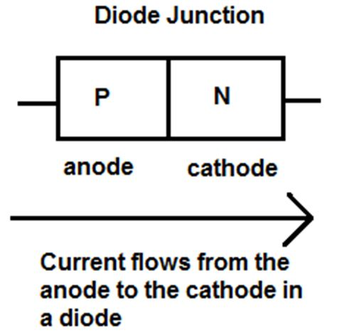 anode to cathode diode how does current flow through a diode