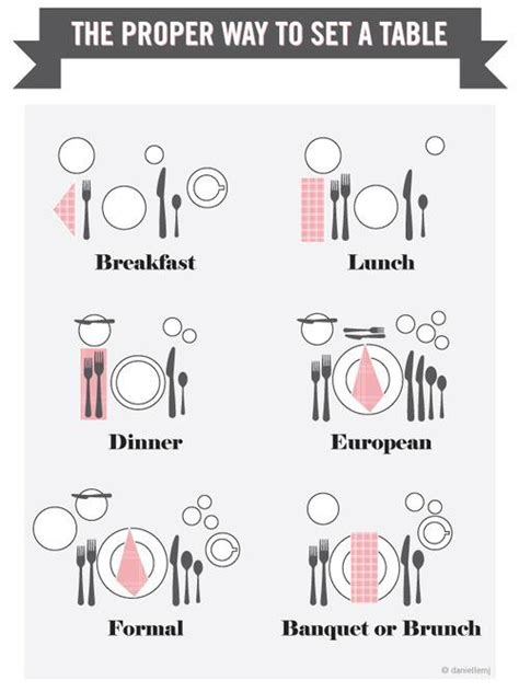 how to properly set a table table settings at your wedding reception wedding